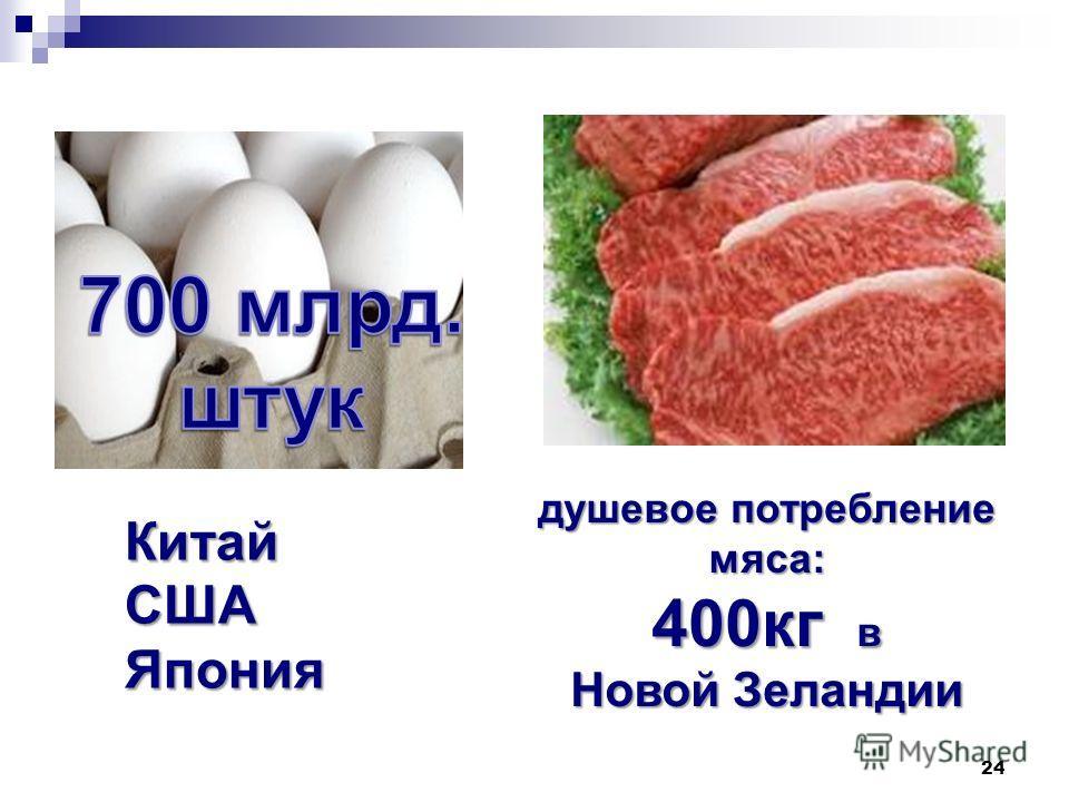 24 Китай СШАЯпония душевое потребление мяса: 400 кг в Новой Зеландии