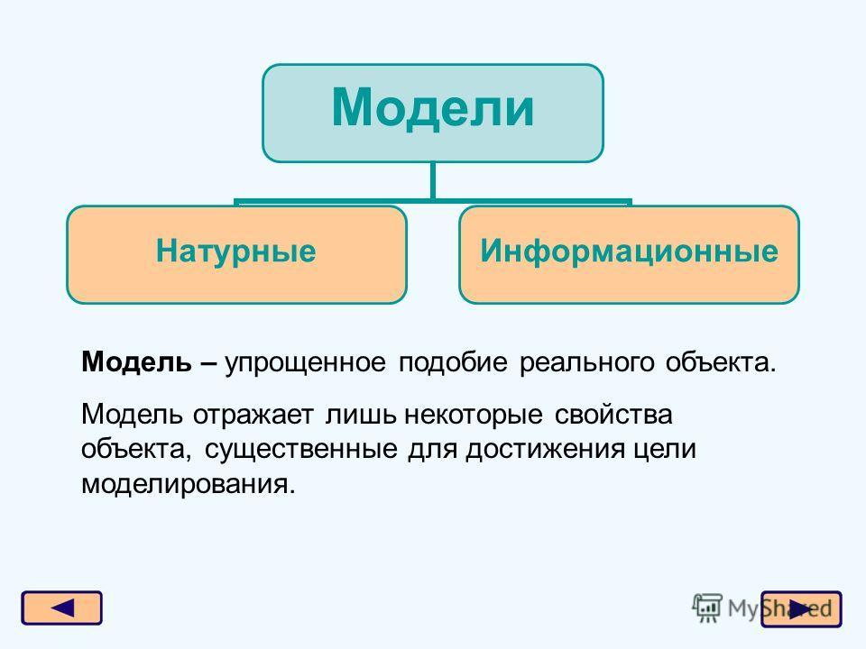 Модели Натурные Информационные Модель – упрощенное подобие реального объекта. Модель отражает лишь некоторые свойства объекта, существенные для достижения цели моделирования.