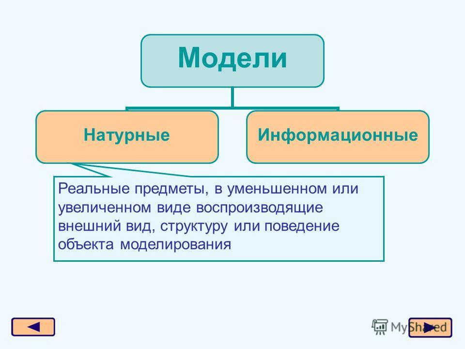 Модели Натурные Информационные Реальные предметы, в уменьшенном или увеличенном виде воспроизводящие внешний вид, структуру или поведение объекта моделирования
