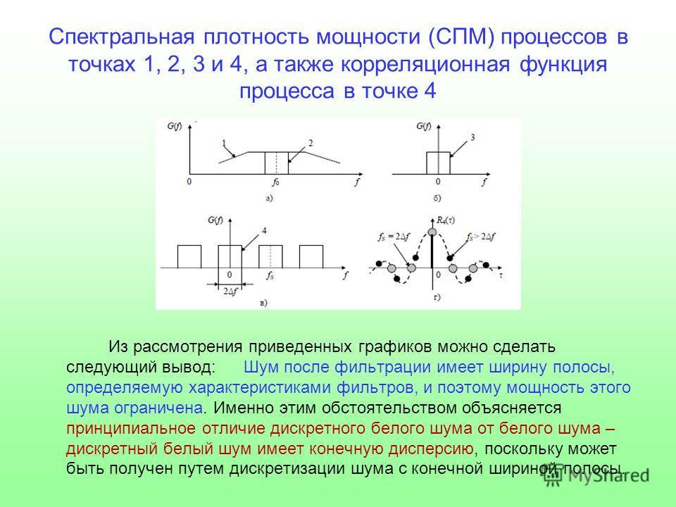 Спектральная плотность мощности (СПМ) процессов в точках 1, 2, 3 и 4, а также корреляционная функция процесса в точке 4 Из рассмотрения приведенных графиков можно сделать следующий вывод: Шум после фильтрации имеет ширину полосы, определяемую характе
