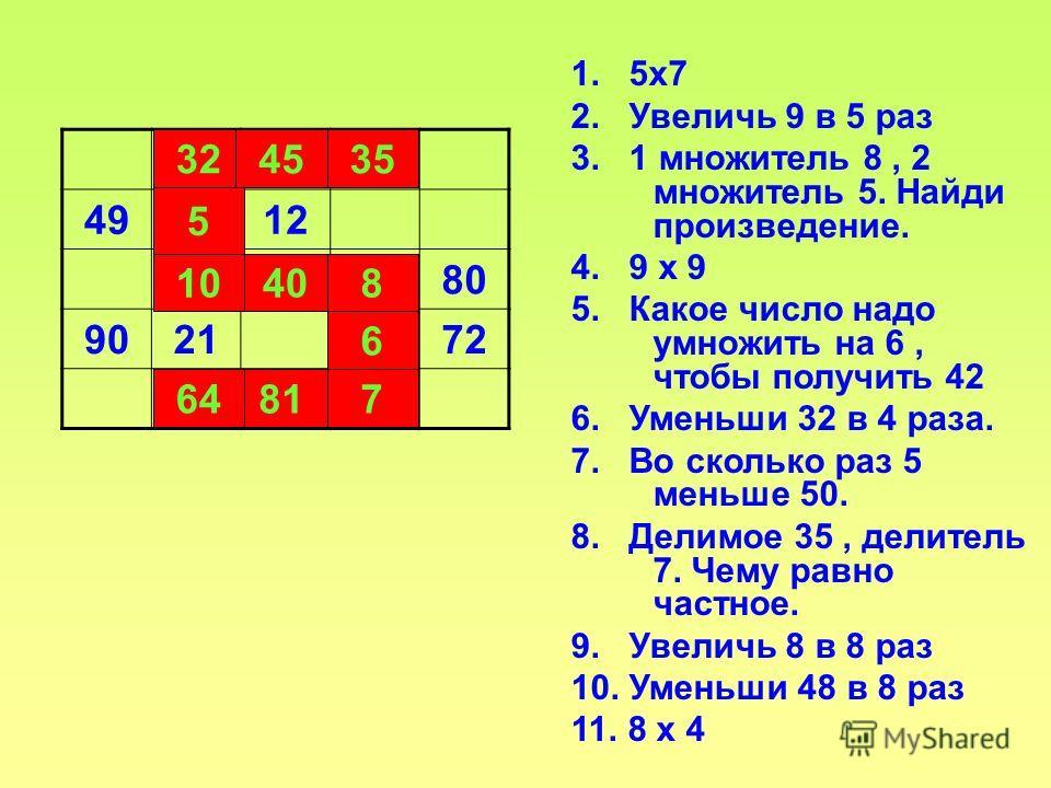 324535 49512 1040880 9021672 64817 323545 5 10408 6 78164 1. 5 х 7 2. Увеличь 9 в 5 раз 3. 1 множитель 8, 2 множитель 5. Найди произведение. 4. 9 х 9 5. Какое число надо умножить на 6, чтобы получить 42 6. Уменьши 32 в 4 раза. 7. Во сколько раз 5 мен