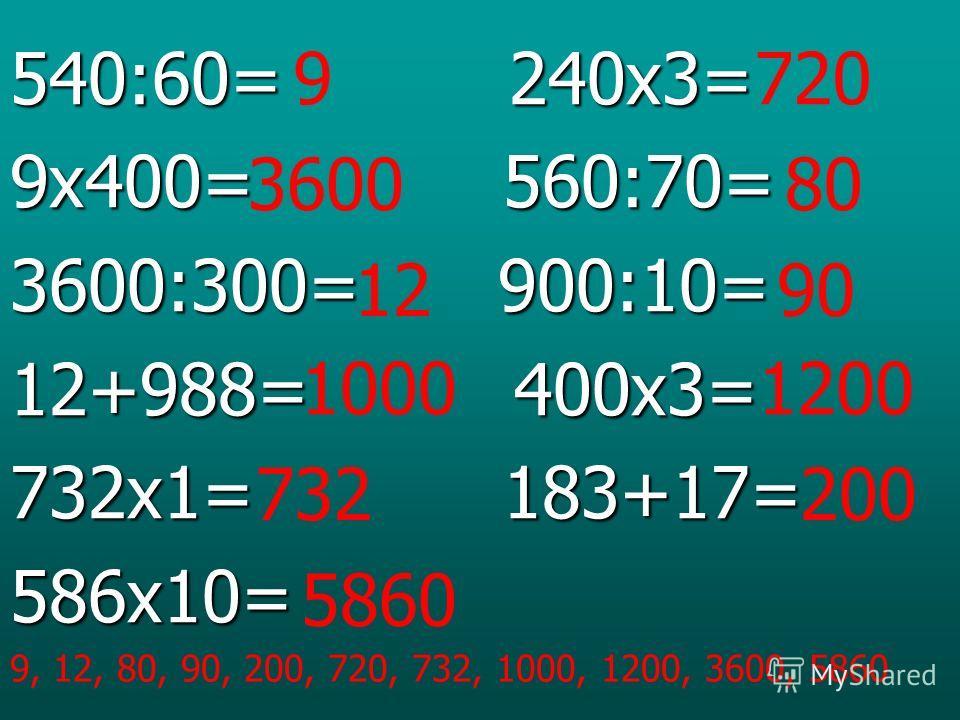 540:60= 240x3= 9x400= 560:70= 3600:300= 900:10= 12+988= 400x3= 732x1= 183+17= 586x10= 9720 360080 1290 10001200 732200 5860 9, 12, 80, 90, 200, 720, 732, 1000, 1200, 3600, 5860
