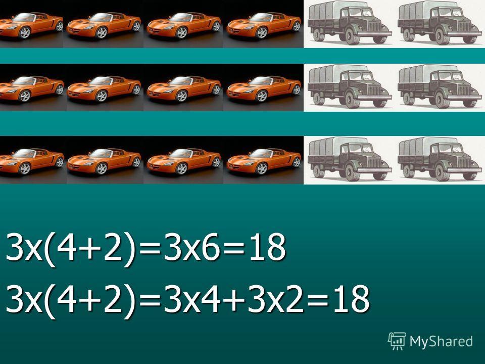 3x(4+2)=3x6=183x(4+2)=3x4+3x2=18