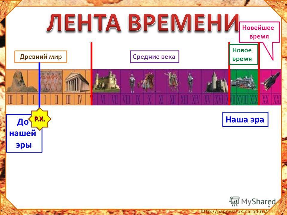 Древний мир Средние века Новейшее время Наша эра До нашей эры Р.Х. Новое время 2