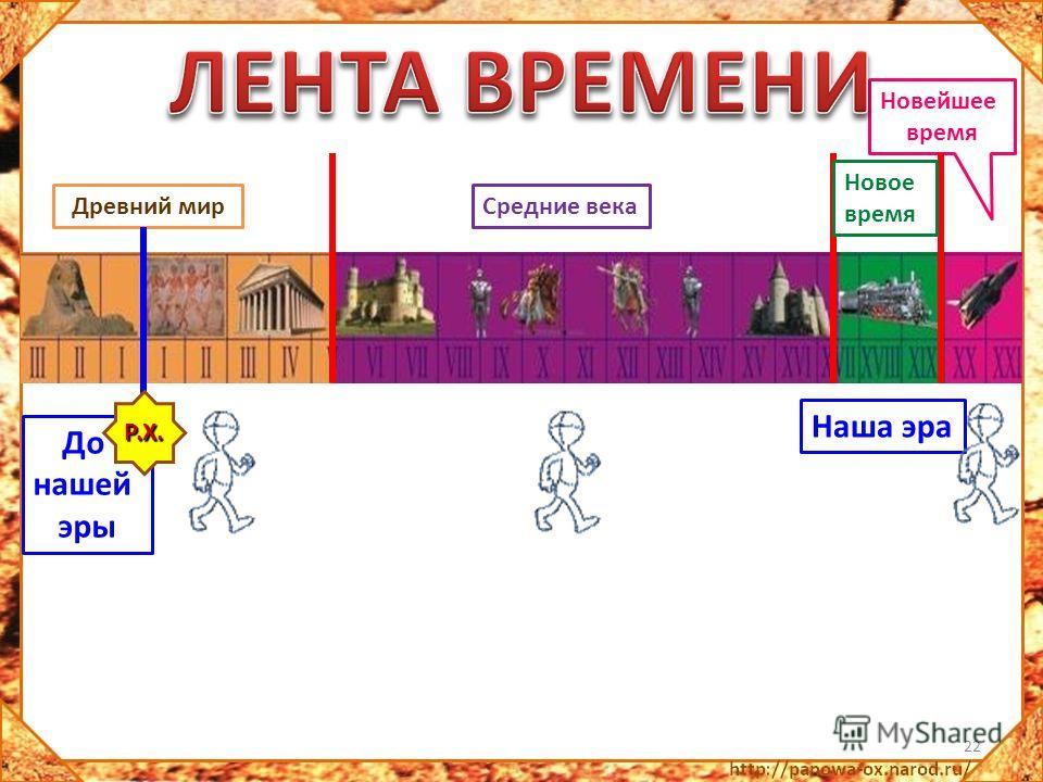 Древний мир Средние века Новейшее время Наша эра До нашей эры Р.Х. Новое время 22