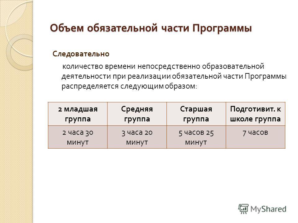 Объем обязательной части Программы Следовательно количество времени непосредственно образовательной деятельности при реализации обязательной части Программы распределяется следующим образом : 2 младшая группа Средняя группа Старшая группа Подготивит.