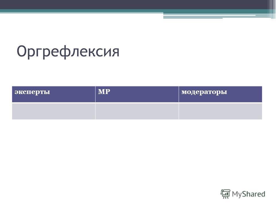 Оргрефлексия эксперты МРмодераторы