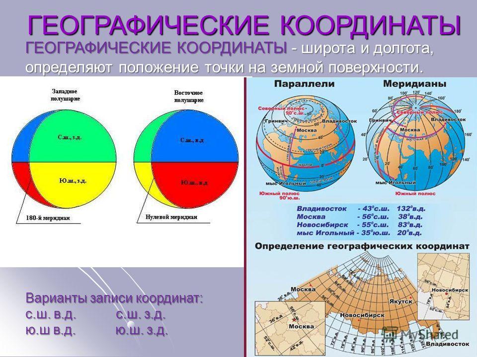 ГЕОГРАФИЧЕСКИЕ КООРДИНАТЫ ГЕОГРАФИЧЕСКИЕ КООРДИНАТЫ - широта и долгота, определяют положение точки на земной поверхности. Варианты записи координат: с.ш. в.д. с.ш. з.д. ю.ш в.д. ю.ш. з.д.