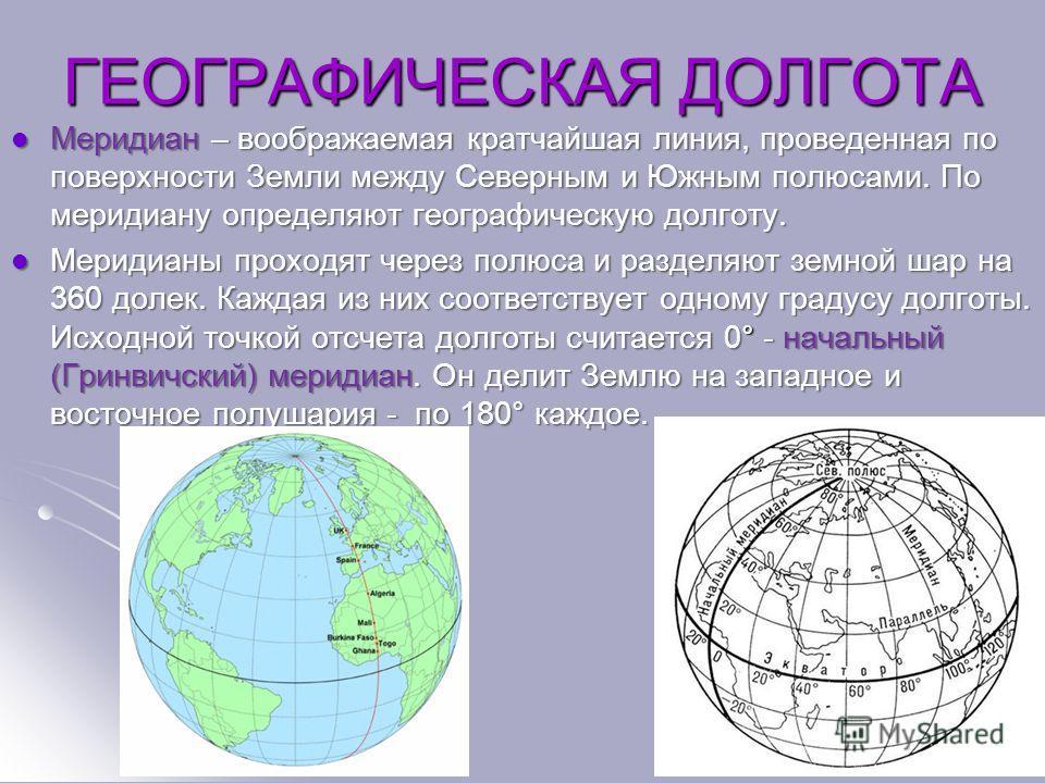 ГЕОГРАФИЧЕСКАЯ ДОЛГОТА Меридиан – воображаемая кратчайшая линия, проведенная по поверхности Земли между Северным и Южным полюсами. По меридиану определяют географическую долготу. Меридиан – воображаемая кратчайшая линия, проведенная по поверхно