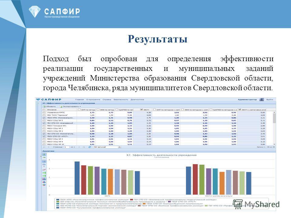 Результаты Подход был опробован для определения эффективности реализации государственных и муниципальных заданий учреждений Министерства образования Свердловской области, города Челябинска, ряда муниципалитетов Свердловской области.