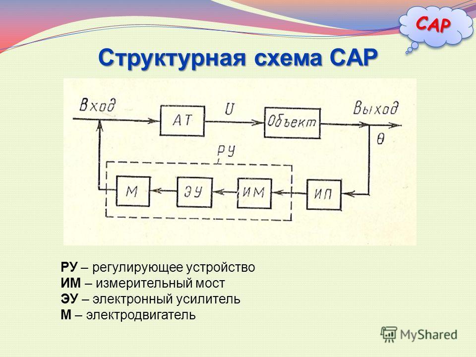 Структурная схема САР РУ – регулирующее устройство ИМ – измерительный мост ЭУ – электронный усилитель М – электродвигатель САРСАР