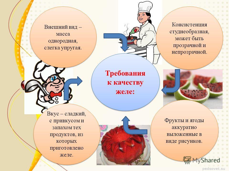Требования к качеству желе: Вкус – сладкий, с привкусом и запахом тех продуктов, из которых приготовлено желе. Внешний вид – масса однородная, слегка упругая. Консистенция студнеобразная, может быть прозрачной и непрозрачной. Фрукты и ягоды аккуратно