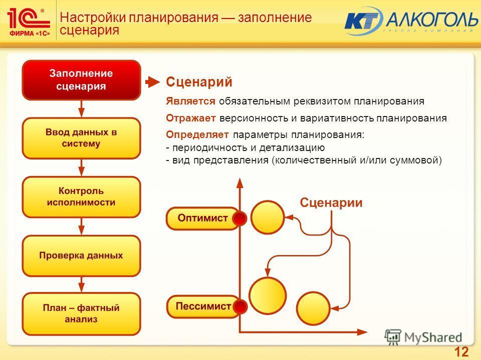 12 Сценарий Является обязательным реквизитом планирования Отражает версионность и вариативность планирования Определяет параметры планирования: - периодичность и детализацию - вид представления (количественный и/или суммовой) Настройки планирования з