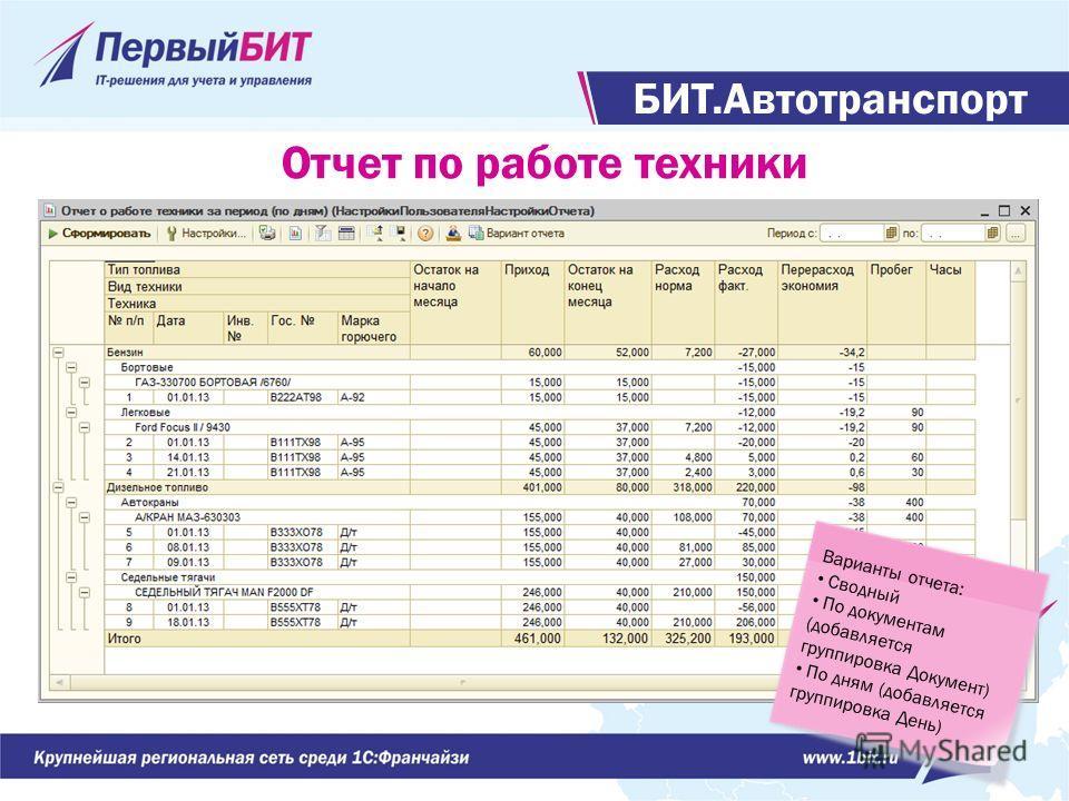 Отчет по работе техники Варианты отчета: Сводный По документам (добавляется группировка Документ) По дням (добавляется группировка День)
