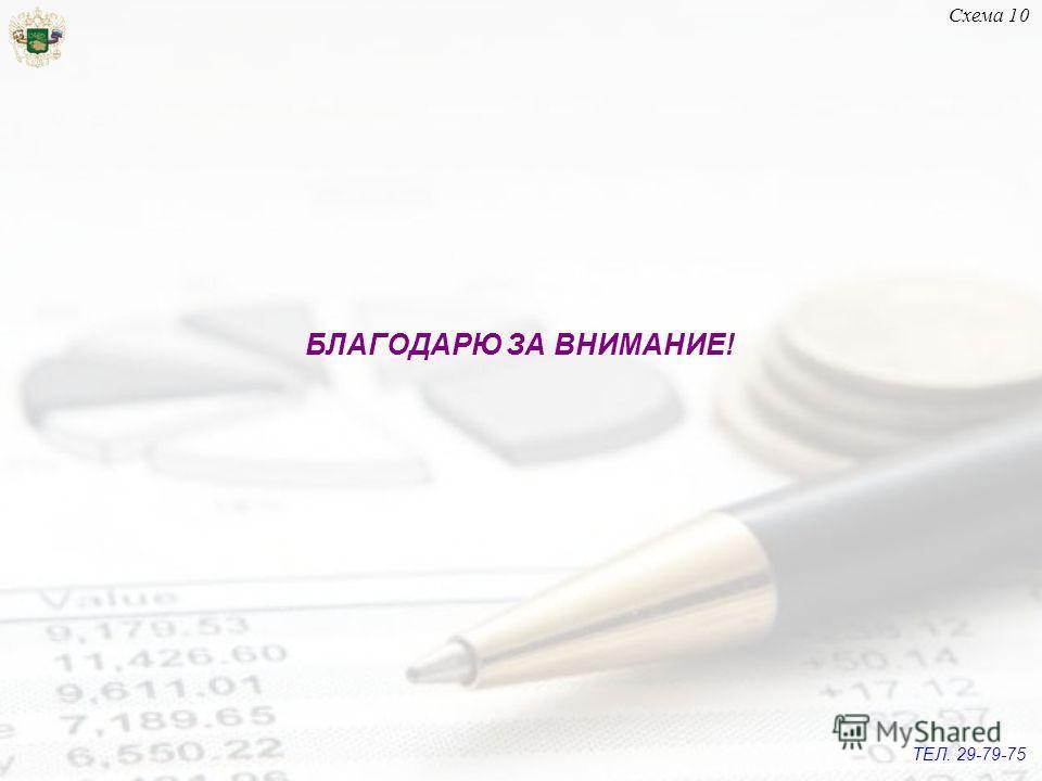 Схема 10 БЛАГОДАРЮ ЗА ВНИМАНИЕ! ТЕЛ. 29-79-75
