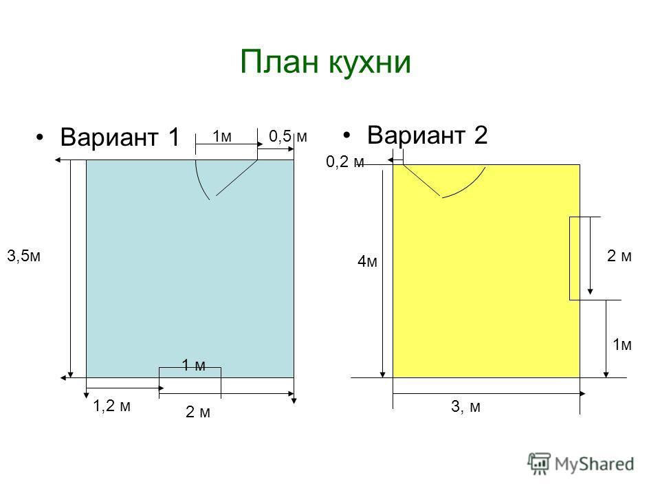 План кухни Вариант 1 Вариант 2 3,5 м 2 м 4 м 3, м 1,2 м 1 м 2 м 1 м 0,5 м 0,2 м