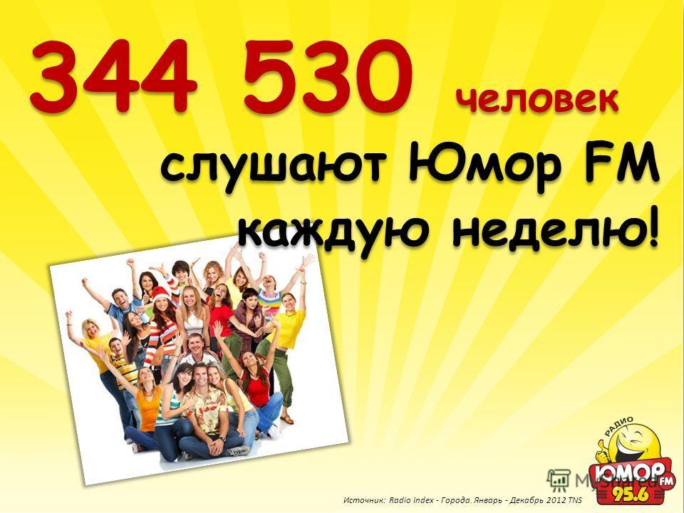 344 530 человек слушают Юмор FM каждую неделю! Источник: Radio Index - Города. Январь - Декабрь 2012 TNS