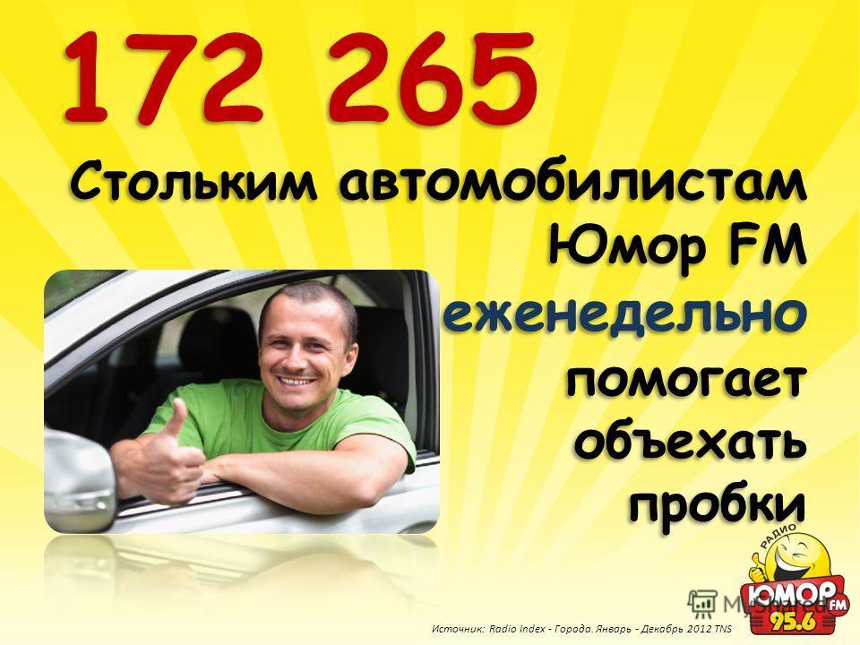 172 265 Стольким автомобилистам Юмор FM еженедельно помогает объехать пробки Стольким автомобилистам Юмор FM еженедельно помогает объехать пробки Источник: Radio Index - Города. Январь - Декабрь 2012 TNS