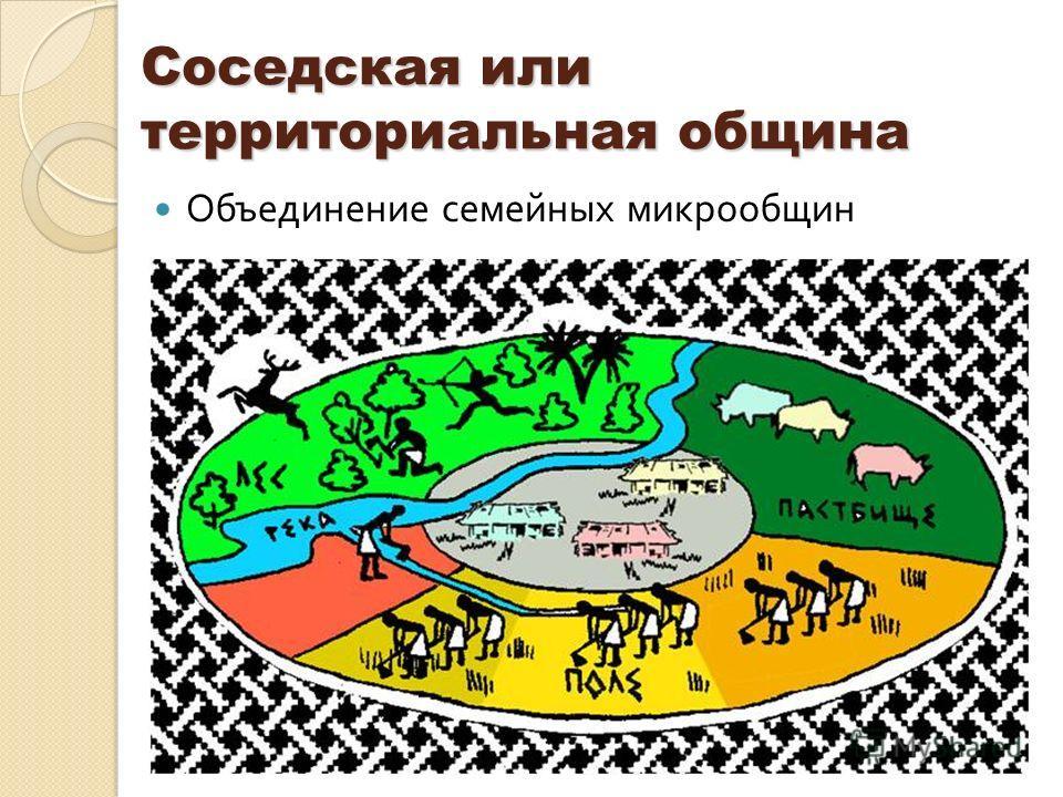 Соседская или территориальная община Объединение семейных микро общин