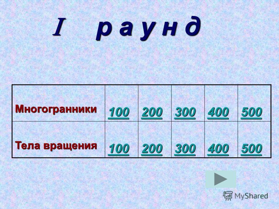 р а у н д р а у н д Многогранники 100 200 300 400 500 Тела вращения 100 200 300 400 500