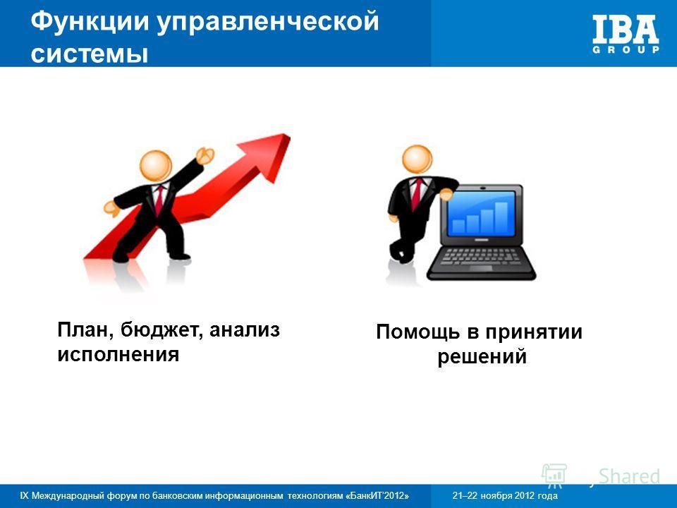 IX Международный форум по банковским информационным технологиям «БанкИТ2012»21–22 ноября 2012 года Функции управленческой системы План, бюджет, анализ исполнения Помощь в принятии решений
