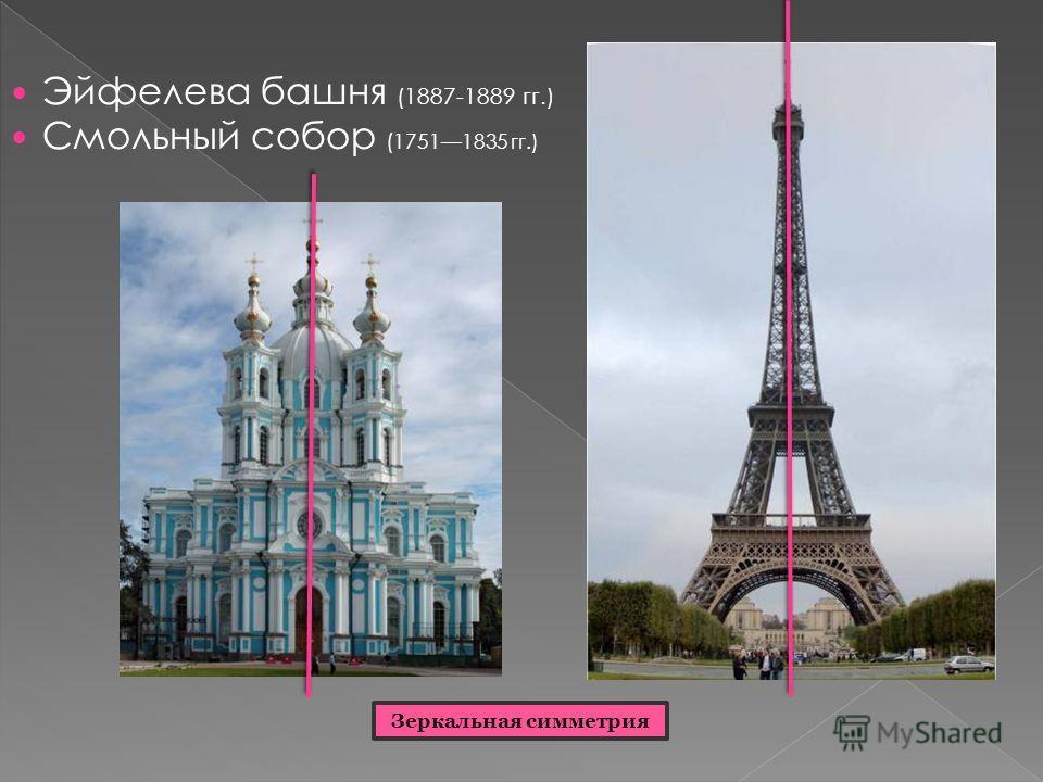 Эйфелева башня (1887-1889 гг.) Смольный собор ( 17511835 гг.) Зеркальная симметрия