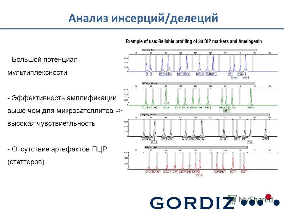 Анализ инсерций/делеций - Большой потенциал мультиплексности - Эффективность амплификации выше чем для микро сателлитов -> высокая чувствительность - Отсутствие артефактов ПЦР (стартеров)