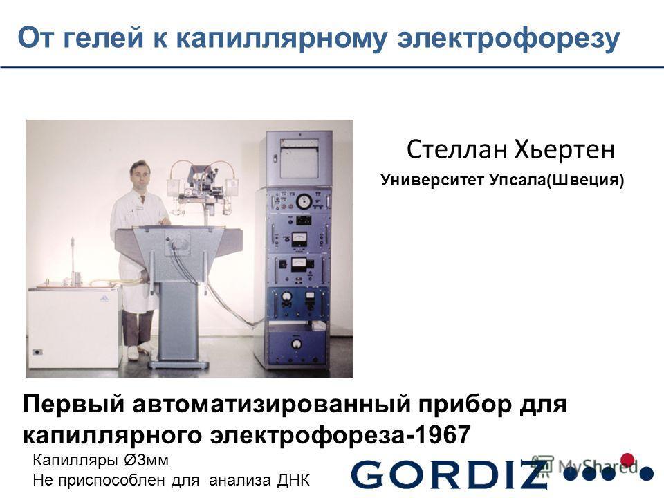 Стеллан Хьертен Первый автоматизированный прибор для ккапиллярного электрофореза-1967 Университет Упсала(Швеция) От гелей к капиллярному электрофорезу Капилляры Ø3 мм Не приспособлен для анализа ДНК