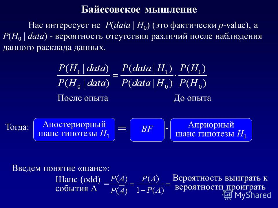 Байесовское мышление Нас интересует не P(data | H 0 ) (это фактически p-value), а P(H 0 | data) - вероятность отсутствия различий после наблюдения данного расклада данных. После опыта До опыта Шанс (odd) события А = Вероятность выиграть к вероятности