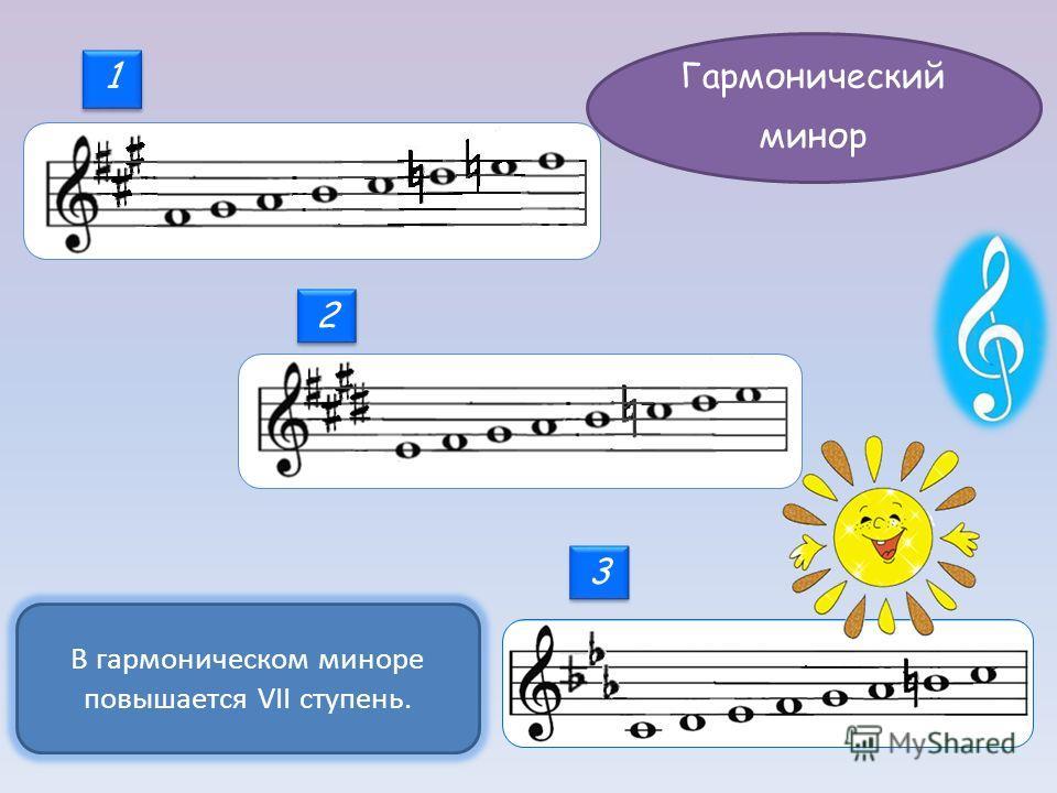Гармонический минор 1 1 2 2 3 3 В гармоническом миноре повышается VII ступень.