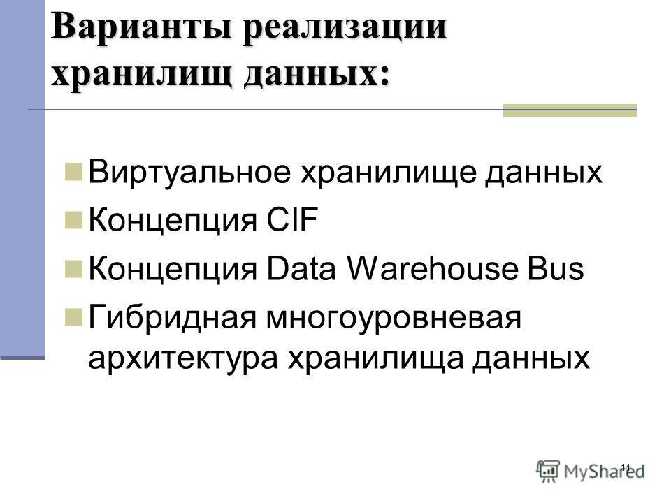 14 Варианты реализации хранилищ данных: Виртуальное хранилище данных Концепция CIF Концепция Data Warehouse Bus Гибридная многоуровневая архитектура хранилища данных