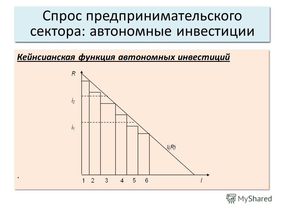 Кейнсианская функция автономных инвестиций. Кейнсианская функция автономных инвестиций. Общие свойства системы Спрос предпринимательского сектора: автономные инвестиции