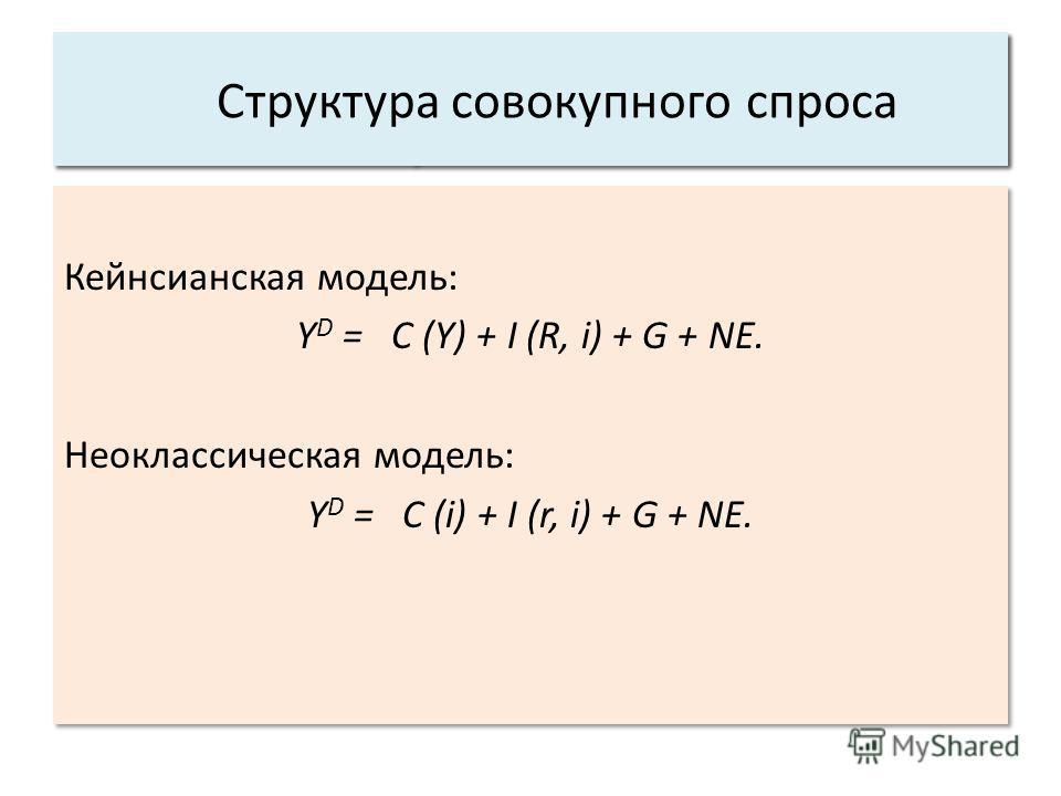 Кейнсианская модель: Y D = C (Y) + I (R, i) + G + NE. Неоклассическая модель: Y D = C (i) + I (r, i) + G + NE. Кейнсианская модель: Y D = C (Y) + I (R, i) + G + NE. Неоклассическая модель: Y D = C (i) + I (r, i) + G + NE. Основные характеристики сист