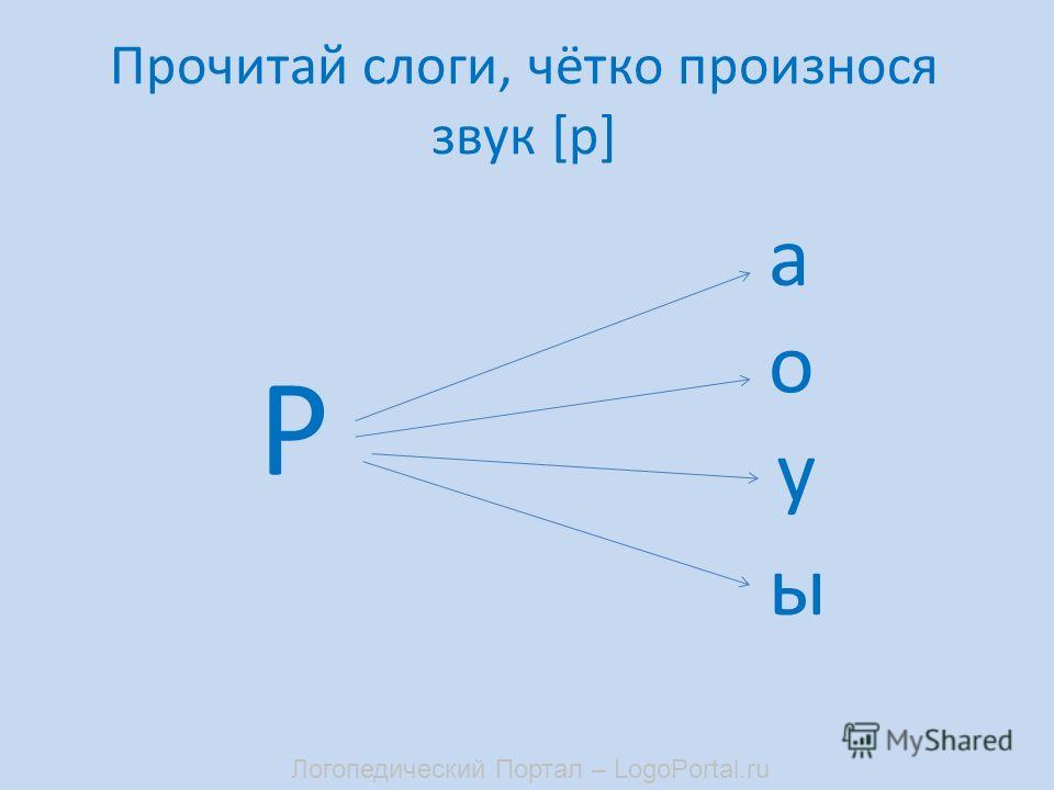 Прочитай слоги, чётко произнося звук [р] Р а о у ы Логопедический Портал – LogoPortal.ru