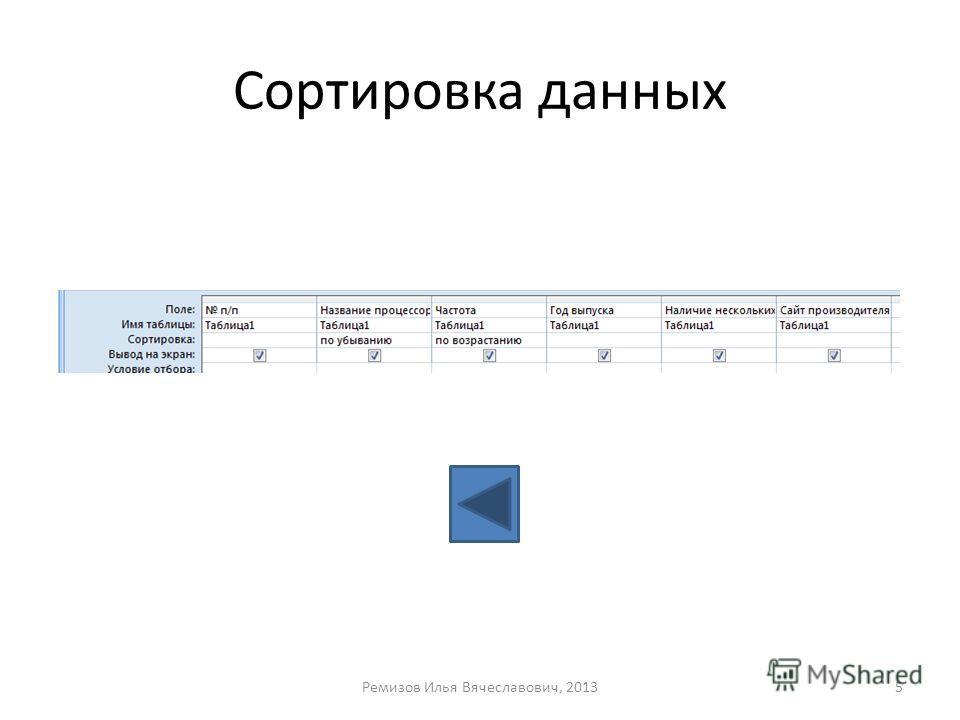 Сортировка данных Ремизов Илья Вячеславович, 20135
