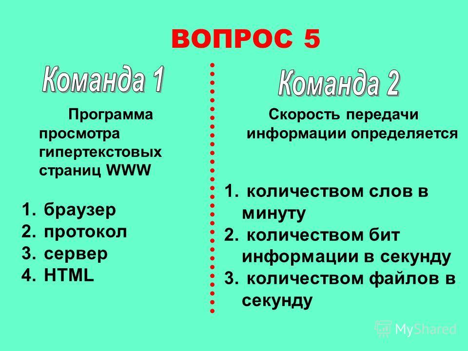 ВОПРОС 5 Программа просмотра гипертекстовых страниц WWW 1. браузер 2. протокол 3. сервер 4. HTML Скорость передачи информации определяется 1. количеством слов в минуту 2. количеством бит информации в секунду 3. количеством файлов в секунду
