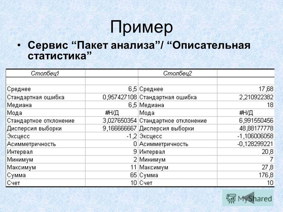 Пример Сервис Пакет анализа/ Описательная статистика