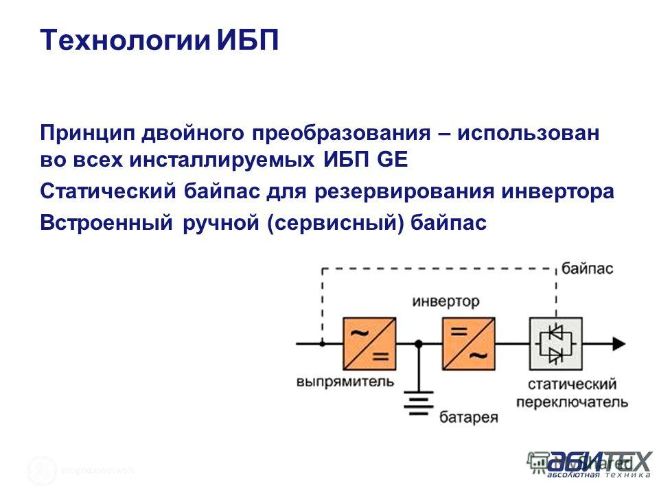 Технологии ИБП Принцип