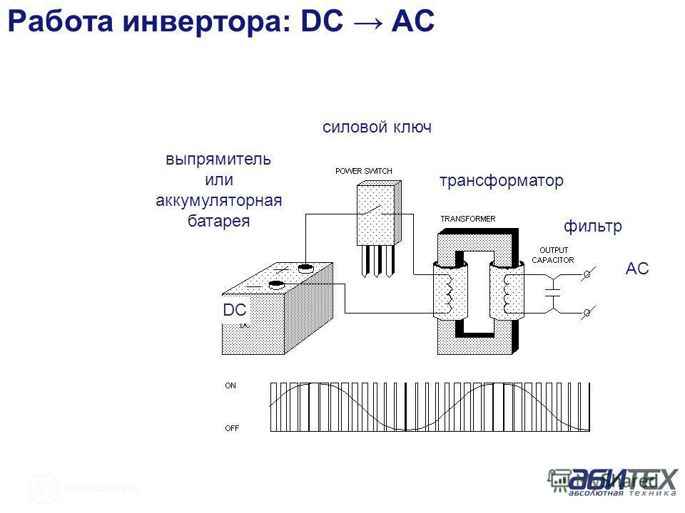 Работа инвертора: DC AC AC DC выпрямитель или аккумуляторная батарея силовой ключ трансформатор фильтр