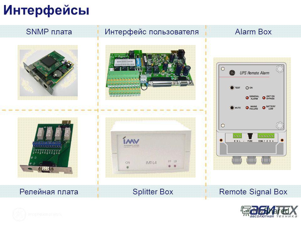 Интерфейсы SNMP плата Интерфейс пользователя Релейная платаRemote Signal BoxSplitter Box Alarm Box