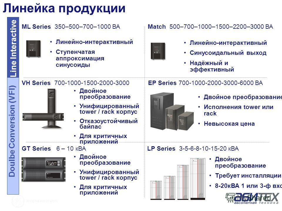 ML Series 350–500–700–1000 ВА VH Series 700-1000-1500-2000-3000 ВА EP Series 700-1000-2000-3000-6000 ВА Match 500–700–1000–1500–2200–3000 ВА Линейно-интерактивный Ступенчатая аппроксимация синусоиды GT Series 6 – 10 кВАLP Series 3-5-6-8-10-15-20 кВА