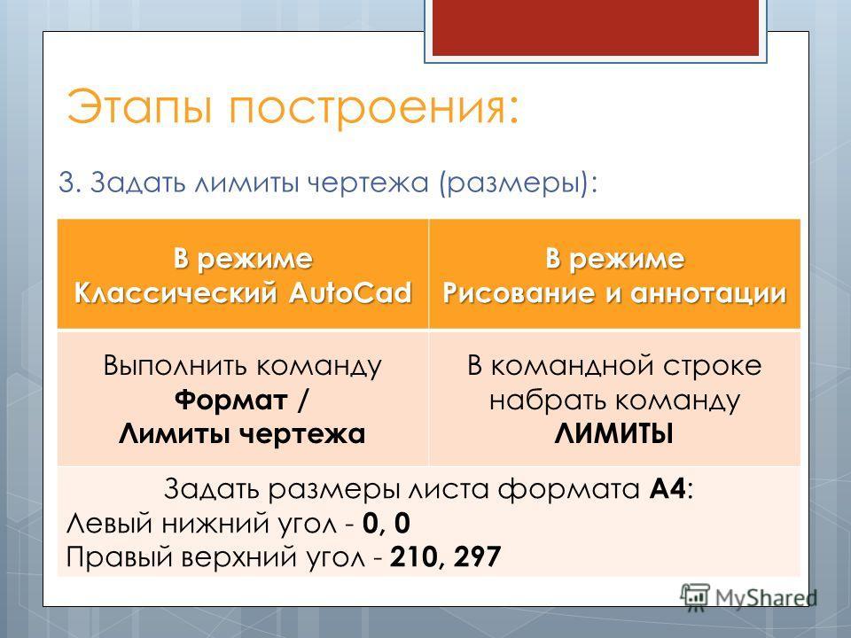 Этапы построения: 3. Задать лимиты чертежа (размеры): В режиме Классический AutoCad В режиме Рисование и аннотации Выполнить команду Формат / Лимиты чертежа В командной строке набрать команду ЛИМИТЫ Задать размеры листа формата A4 : Левый нижний угол