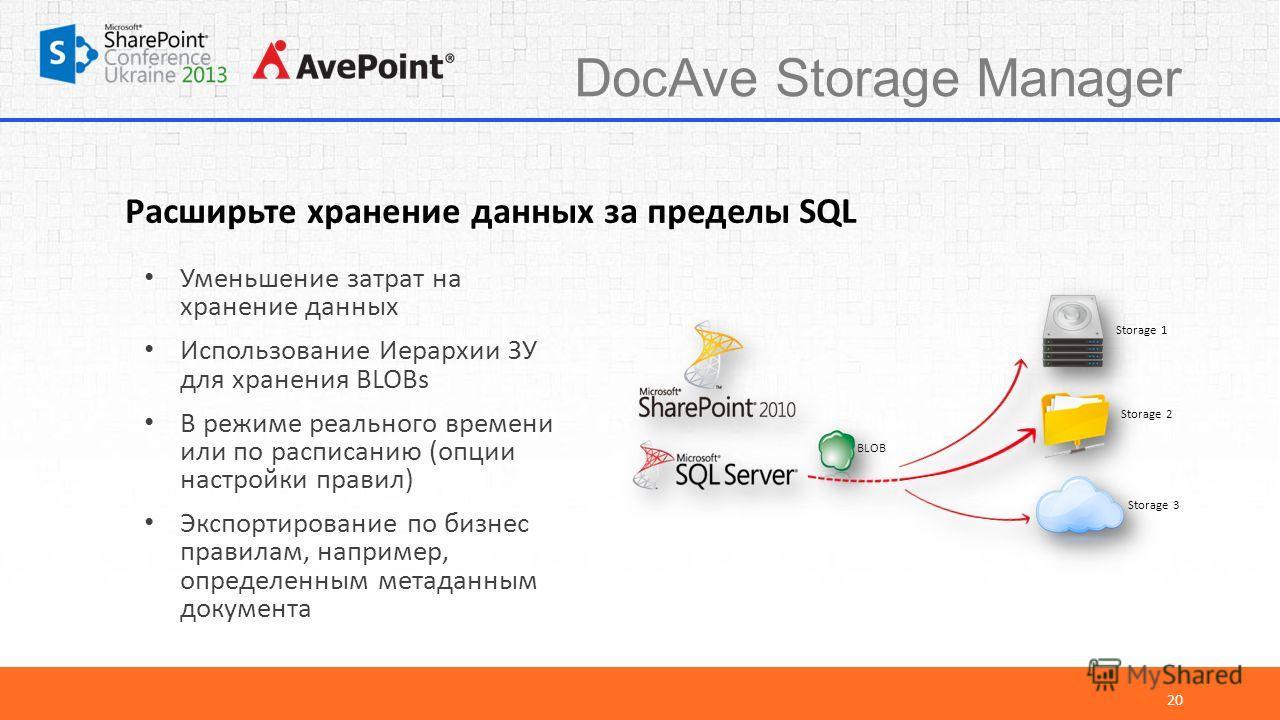 DocAve Storage Manager 20 Расширьте хранение данных за пределы SQL Уменьшeние затрат на хранение данных Использование Иерархии ЗУ для хранения BLOBs В режиме реального времени или по расписанию (опции настройки правил) Экспортирование по бизнес прави