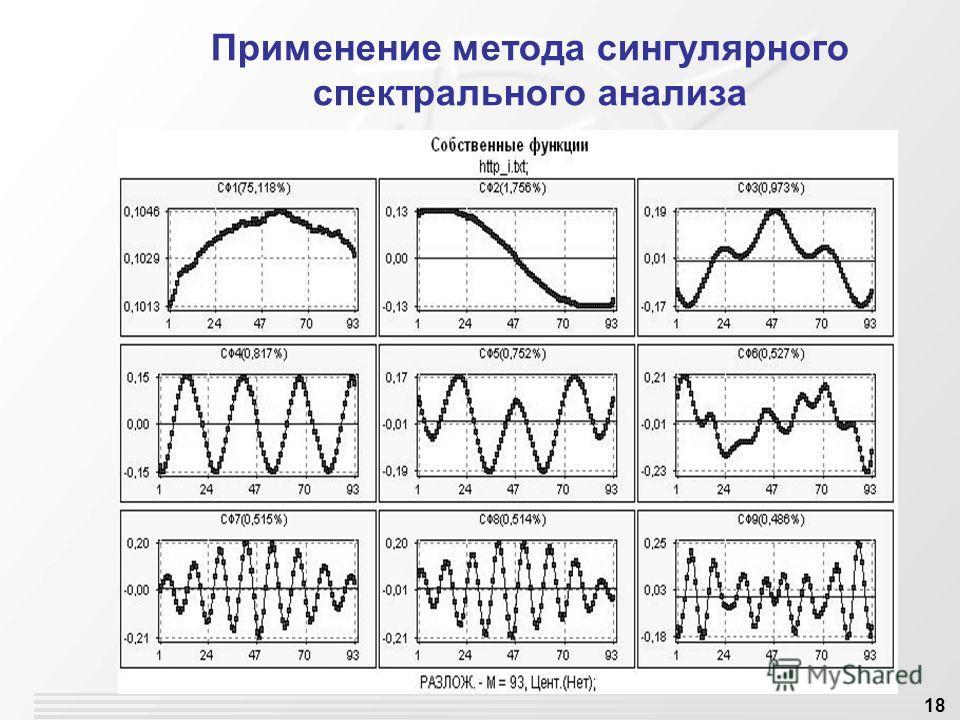 18 Применение метода сингулярного спектрального анализа