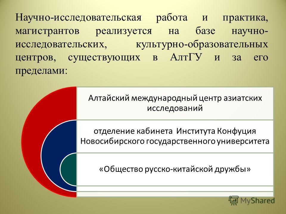 Научно-исследовательская работа и практика, магистрантов реализуется на базе научно- исследовательских, культурно-образовательных центров, существующих в АлтГУ и за его пределами: Алтайский международный центр азиатских исследований отделение кабинет
