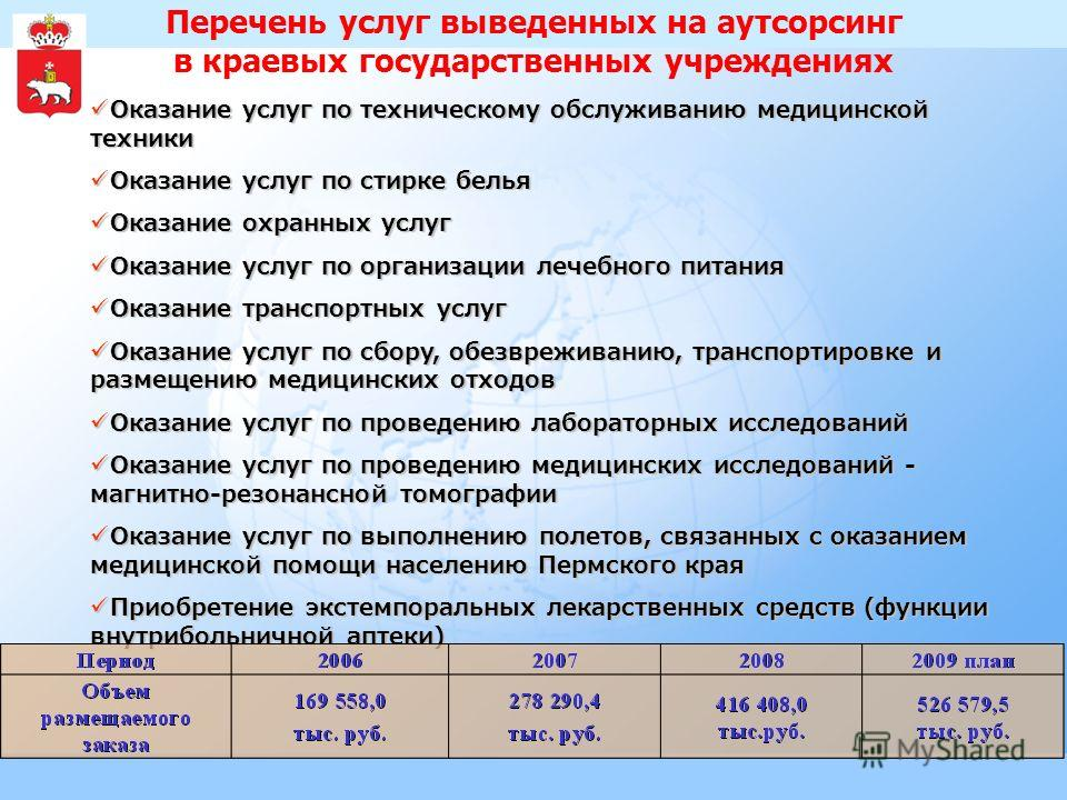 Always the best solution www.shimadzu.com SHIMADZU Н.Новгород, Кортиков Владимир shimsnn@hotbox.ru 7 Оказание услуг по техническому обслуживанию медицинской техники Оказание услуг по техническому обслуживанию медицинской техники Оказание услуг по сти