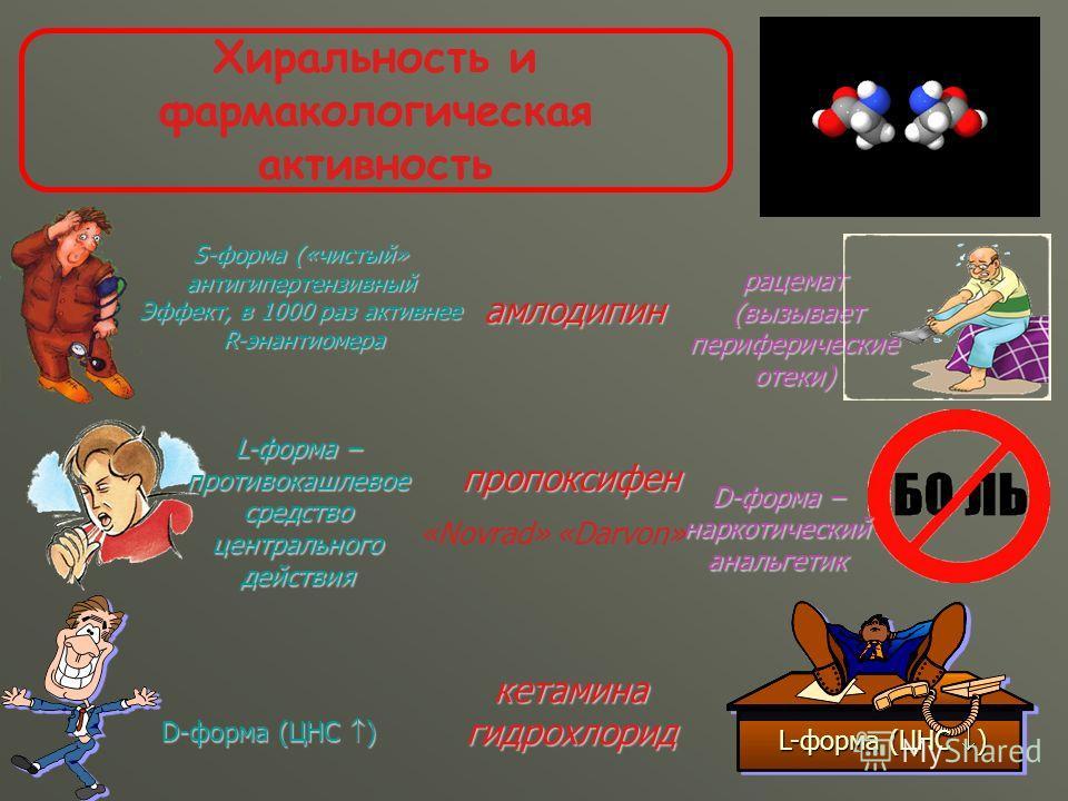 Хиральность и фармакологическая активность рацемат (вызывает периферические отеки) кетамина гидрохлорид D-форма (ЦНС ) L-форма (ЦНС ) амлодипин «Novrad» «Darvon» S-форма («чистый» антигипертензивный Эффект, в 1000 раз активнее R-энантиомера D-форма –