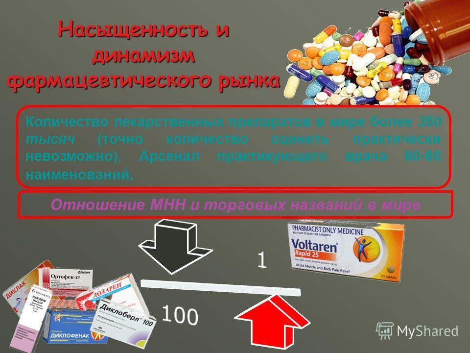Количество лекарственных препаратов в мире более 350 тысяч (точно количество оценить практически невозможно). Арсенал практикующего врача 60-90 наименований. Отношение МНН и торговых названий в мире Насыщенность и динамизм фармацевтического рынка