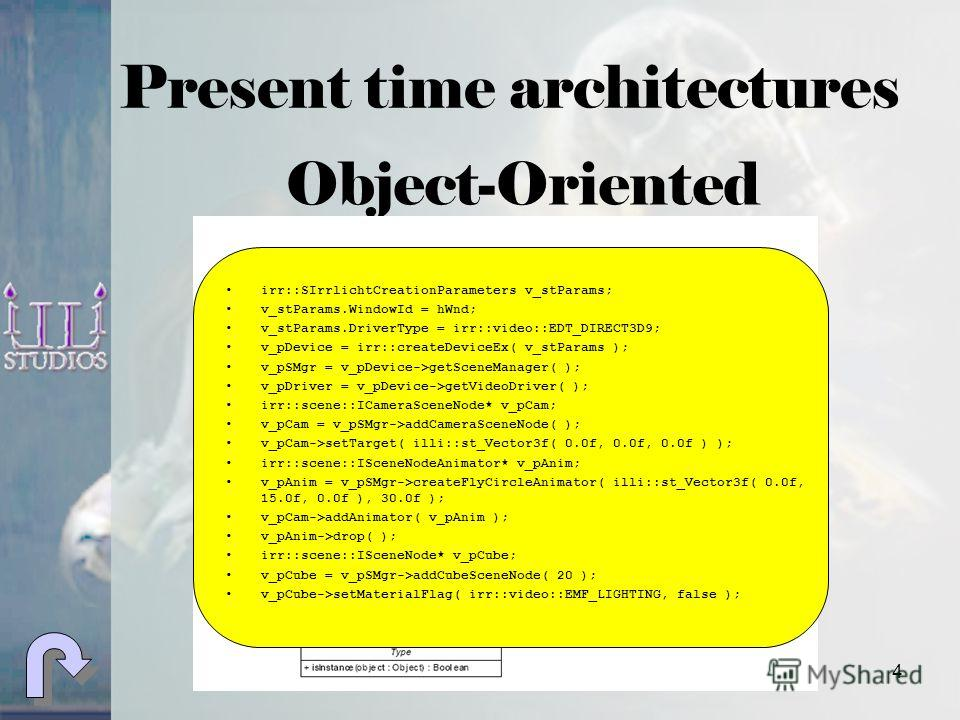 Денис А. Малых, iLLi Studios4 Present time architectures Object-Oriented irr::SIrrlichtCreationParameters v_stParams; v_stParams.WindowId = hWnd; v_stParams.DriverType = irr::video::EDT_DIRECT3D9; v_pDevice = irr::createDeviceEx( v_stParams ); v_pSMg