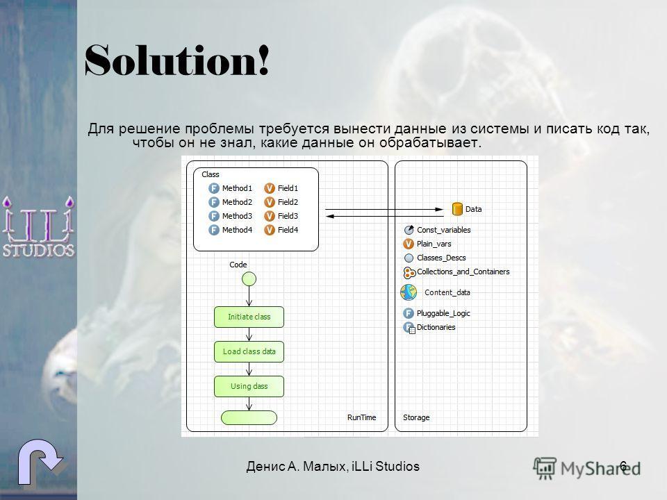 Денис А. Малых, iLLi Studios6 Solution! Для решение проблемы требуется вынести данные из системы и писать код так, чтобы он не знал, какие данные он обрабатывает.